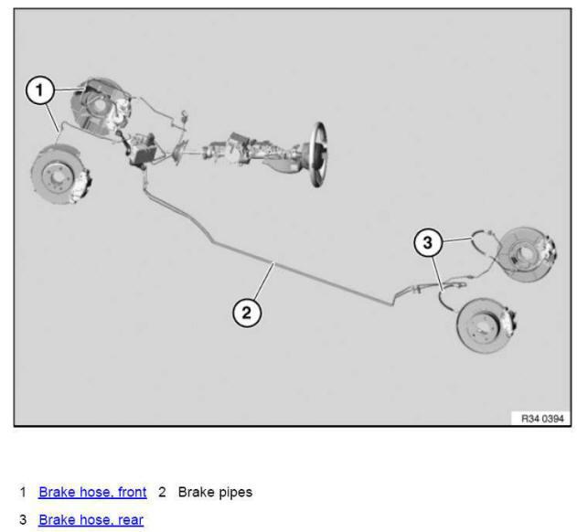 BMW X3 Service & Repair Manual